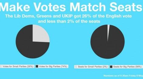 We Need Electoral Reform!